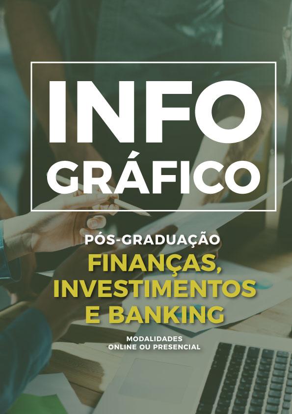 pos graduação em financas investimentos e banking